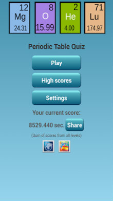 Periodic Table Quiz-1