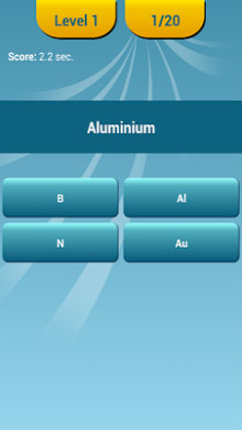 Periodic Table Quiz-2